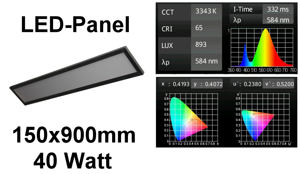 Foto LED PANEL LIGHT 200Leds SMD3535 15x90cm Warm White