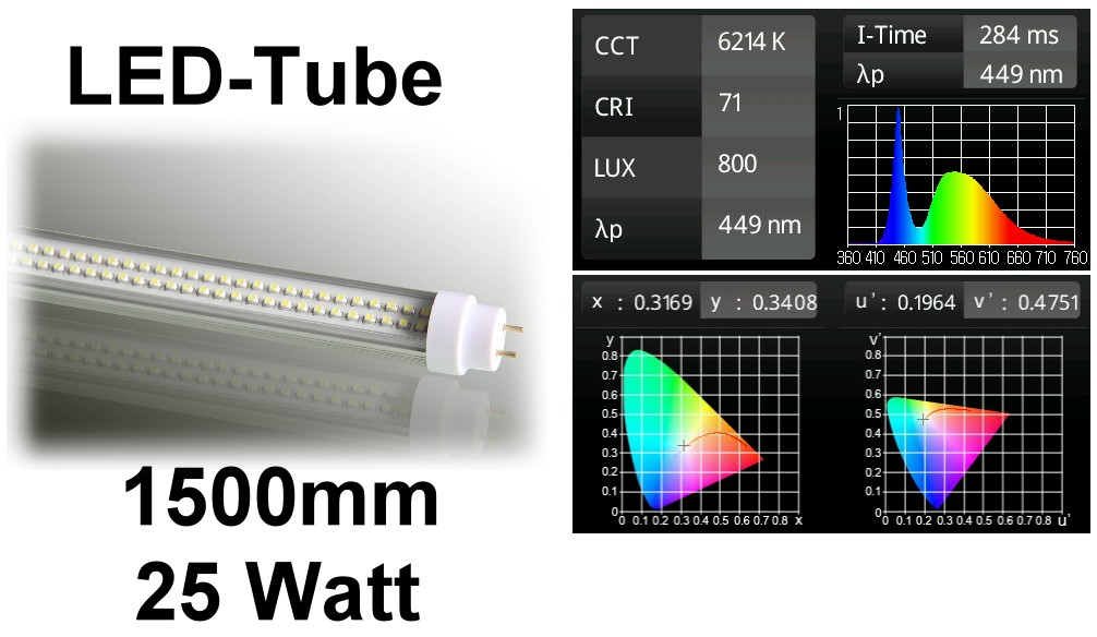 Foto LED Röhre/Tube 1500mm 25 Watt pure white