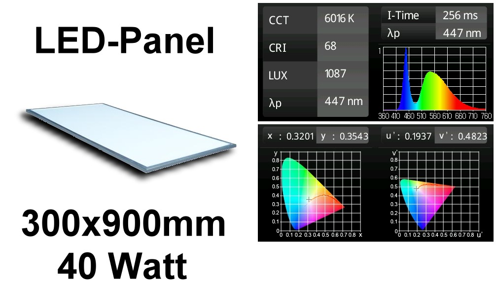 Foto LED PANEL LIGHT 200Leds SMD3535 30x90cm Pure White