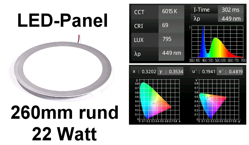 Foto LED PANEL LIGHT  60Leds SMD3535 260mm Rund Pure White