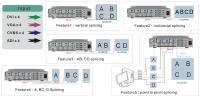 Artikelfoto 22 FineVideo FV-DVP-768-4S HD-SDI Switcher Scaler und Konverter für LED WALL