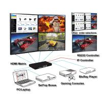 Artikelfoto 66 FineVideo VideoWall 2x2 oder 4x4 HDMi Matrix