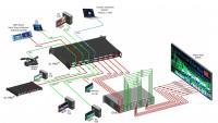 Artikelfoto 22 RGBLink VENUS X1 Pro E  - 4K Switcher Scaler und mehr