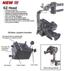 EZFX Head RPT 25 Fernsteuerungskopf Remotehead