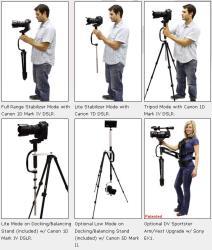 VariZoom VZCROSSFIRE-FP Kamerastabilisierung Schwebesystem bis 4.5 Kg Kameras